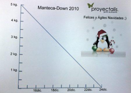 Manteca Down de navidad